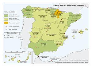 Organización Territorial E Institucional Del Estado